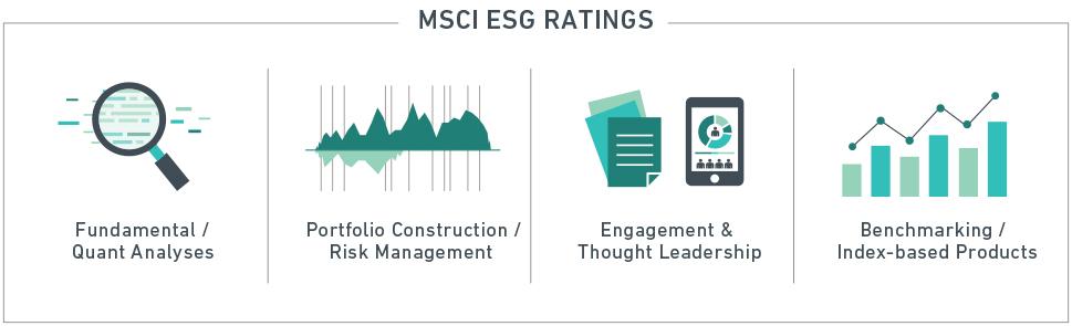 ESG Ratings - MSCI
