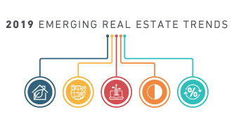 Emerging Real Estate Trends for 2019