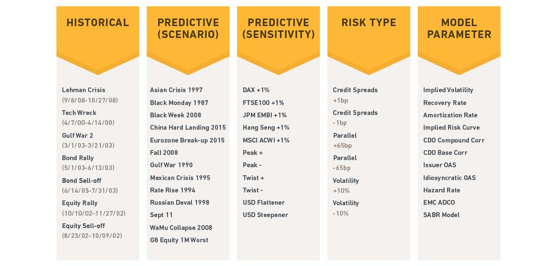 Risk Management Msci