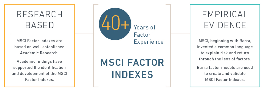 MSCI Factor Indexes - 40 years experience