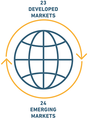 23 developed markets, 24 developing markets MSCI ACWI Globe