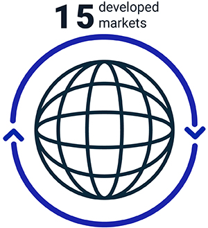 MSCI Europe 15 developed markets globe