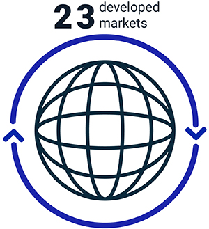 MSCI World Index 23 Developed Markets