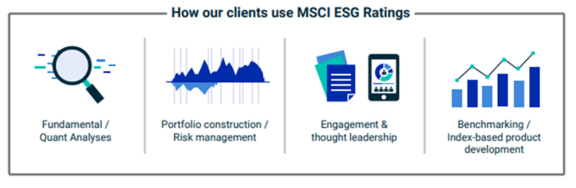 Applications: How clients use MSCI ESG Ratings