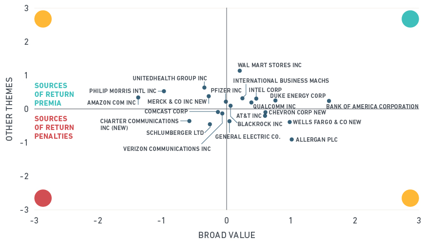 Improving stock selection in the age of big data - MSCI
