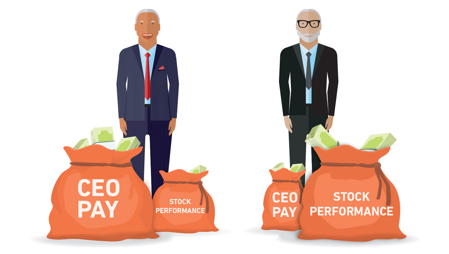 Research paper on ceo pay
