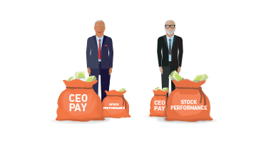 Blog Post: Executive compensation