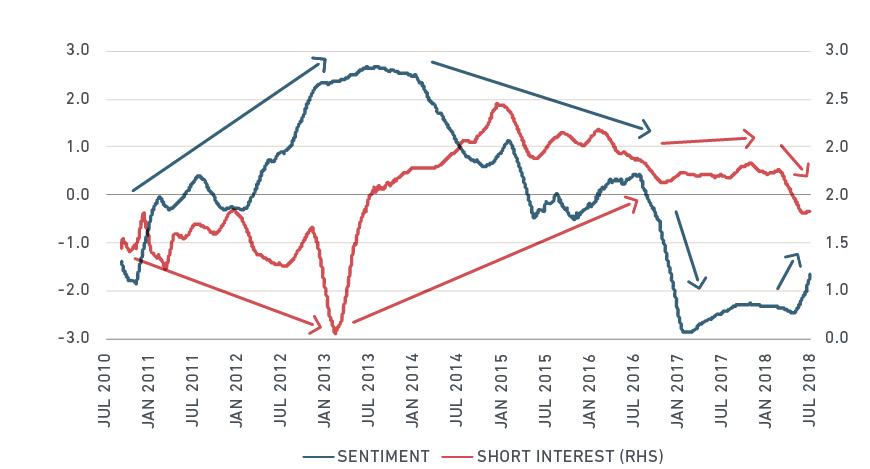 Why is Tesla a short-selling target? - MSCI
